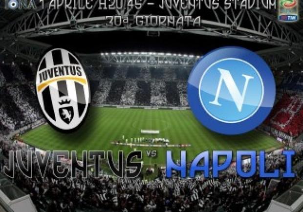 Scopriamo il tallone d'Achille della Juventus!