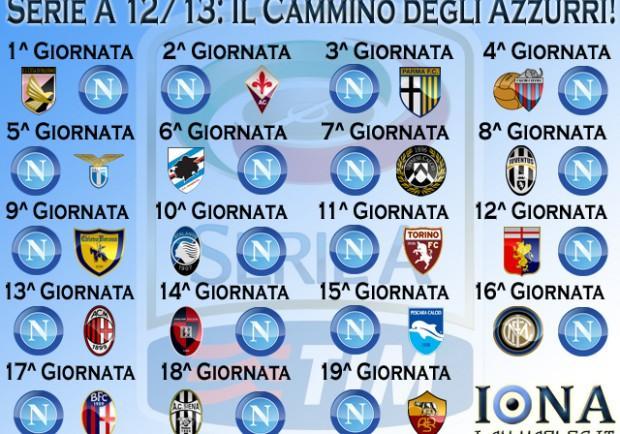 FOTO- Serie A 12/13, il cammino degli azzurri: ecco il promemoria di IamNaples.it per i tifosi