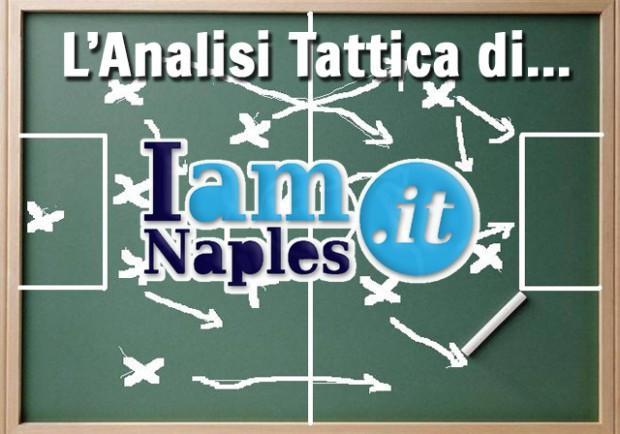 Il Napoli paga la stanchezza, come molte altre in Europa. La partita che conta è giovedì