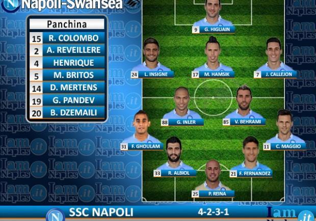 GRAFICO – Napoli-Swansea, Benitez vuole il passaggio agli ottavi: ecco le sue scelte