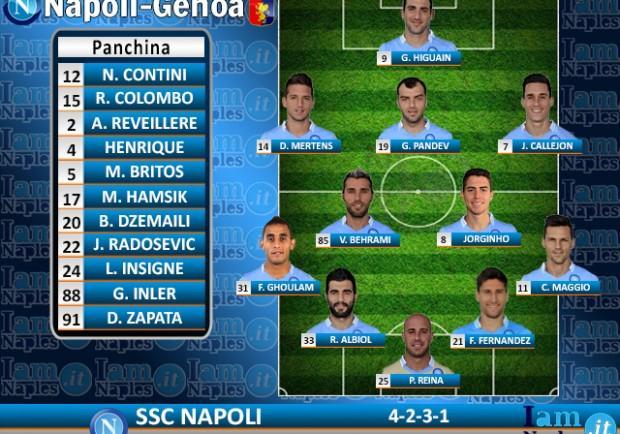 GRAFICO – Napoli-Genoa, riecco Fernandez, Albiol e Ghoulam. Benitez lancia Pandev e ritrova Jorginho
