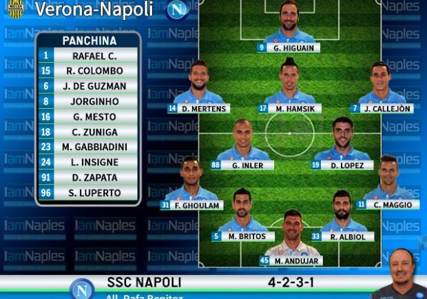 GRAFICO – Hellas Verona-Napoli, le formazioni: dubbi in attacco per Benitez