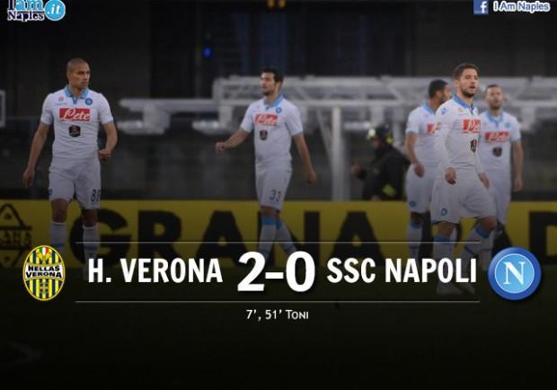 Hellas Verona-Napoli 2-0, le pagelle: prova horror per gli azzurri