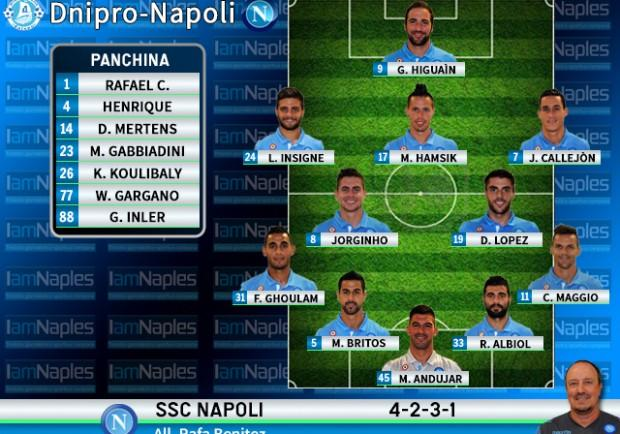 GRAFICO – Dnipro-Napoli: appuntamento con la storia, ballottaggio Inler-Jorginho