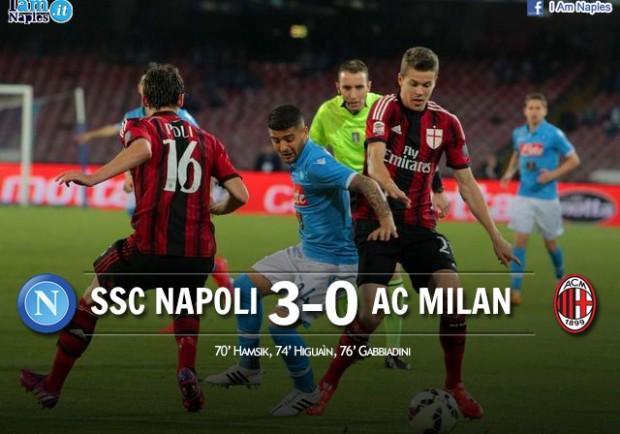 Napoli-Milan 3-0 le pagelle: Hamsik il migliore, bene Albiol e Ghoulam