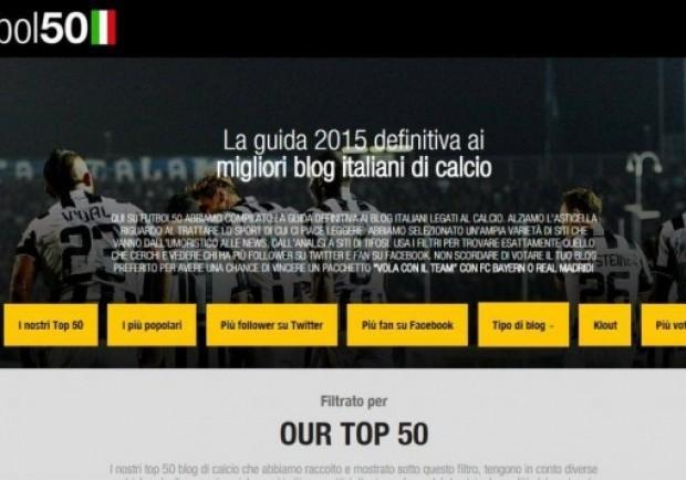 Futbol50 – La guida dei migliori blog italiani di calcio