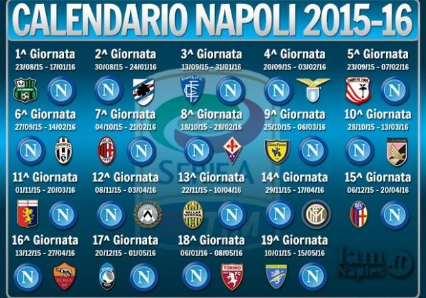 GRAFICO CALENDARIO – Il cammino del Napoli nella Serie A 2015/16
