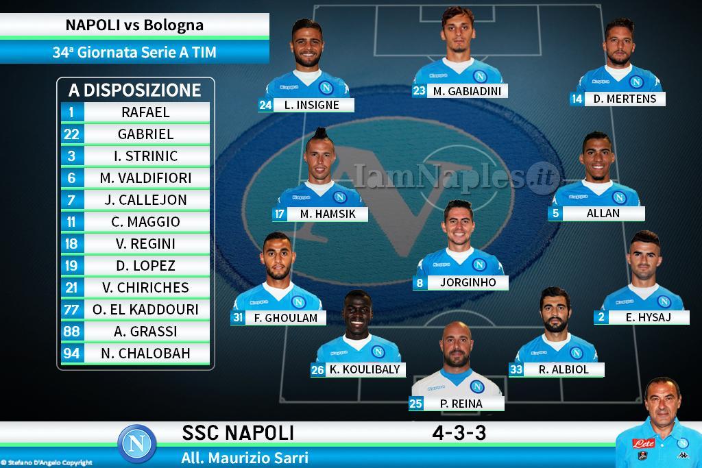 34Napoli-Bologna_grafico formazione