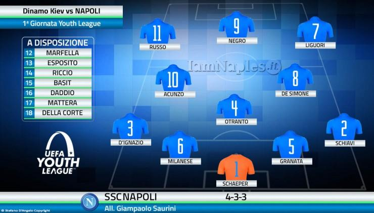 youthleague_dinamokievnapoli