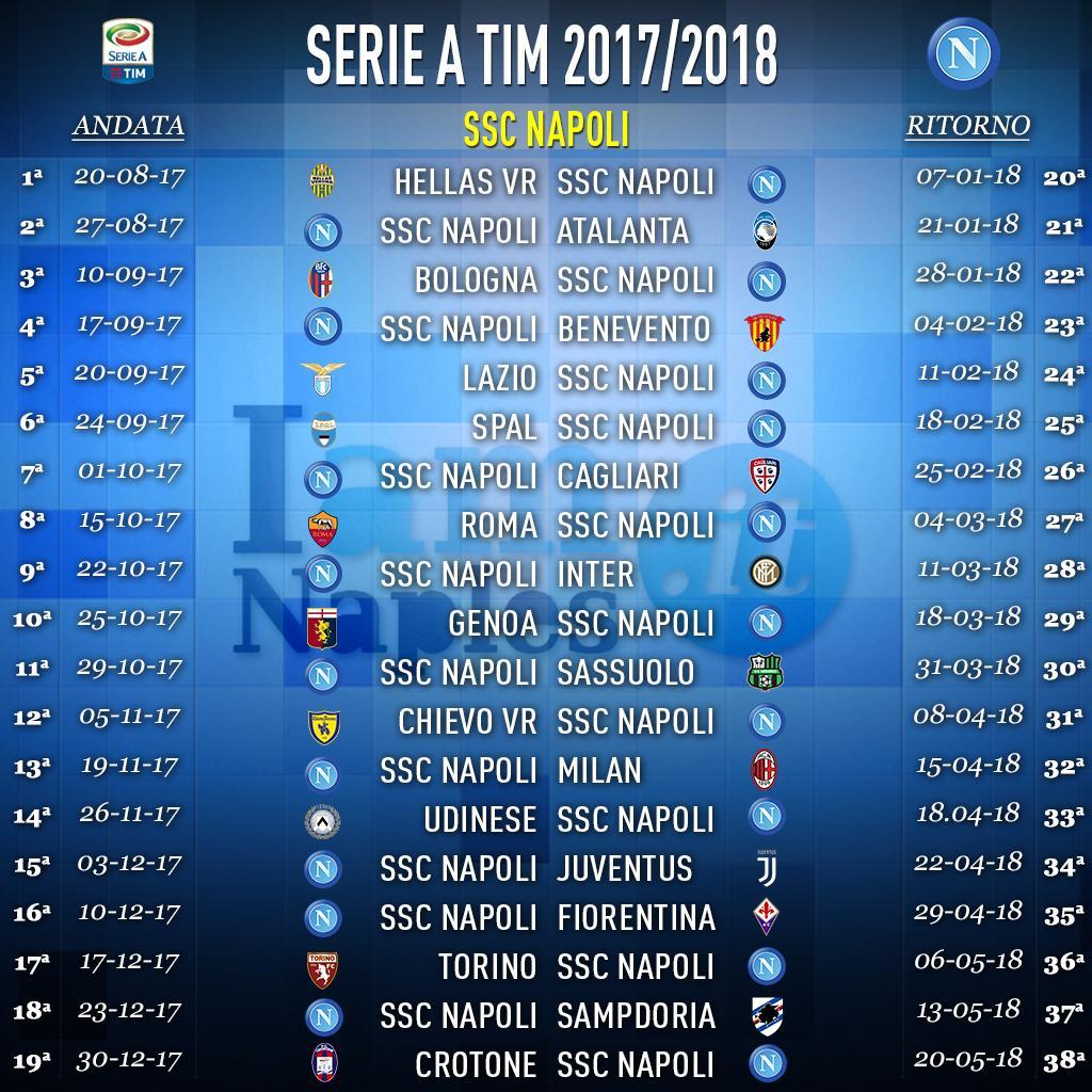Calendario Napoli Serie A.Grafico Napoli Ecco Il Cammino Nella Stagione 2017 18