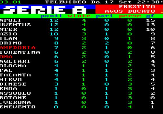 Foto – Classifica Serie A: tre squadre al vertice. Grande inizio di stagione della Lazio