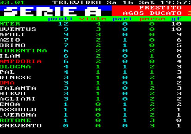 Serie A, ecco la classifica: Inter in vetta in attesa di Napoli e Juventus