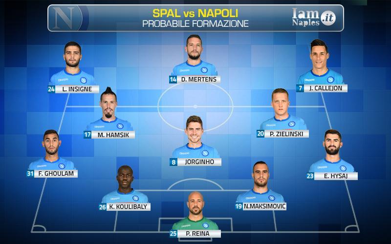 Napoli, contro la SPAL possibile chance per Maksimovic in difesa