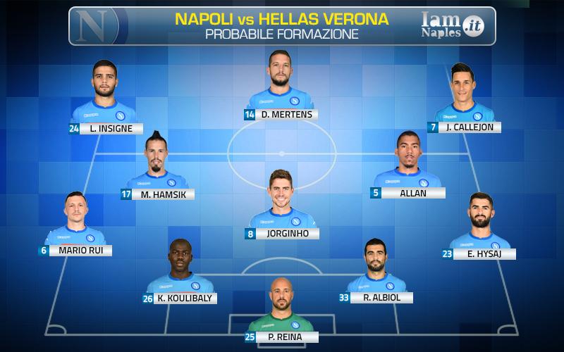 Napoli Verona, probabili formazioni: Sarri ritrova Mario Rui dopo la squalifica
