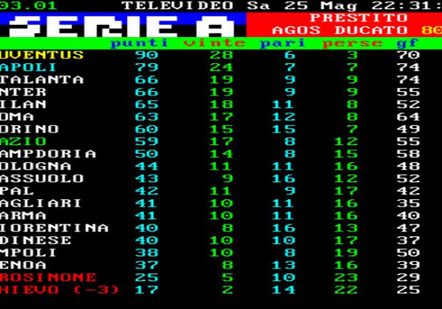 FOTO – Serie A, la classifica aggiornata: il Napoli chiude a 79 punti
