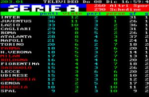 Classifica, Napoli a -8 dalla zona Champions: c'è un nuovo record negativo per gli azzurri