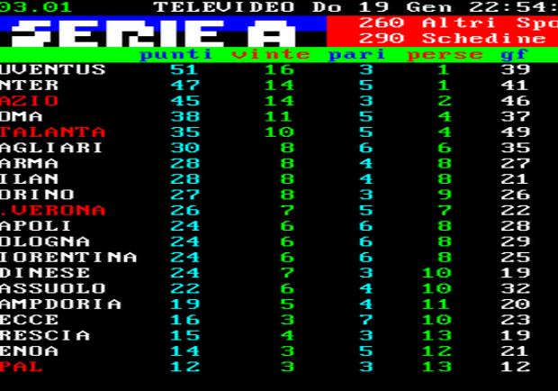 FOTO – Serie A, la classifica: Napoli a +9 dalla zona retrocessione